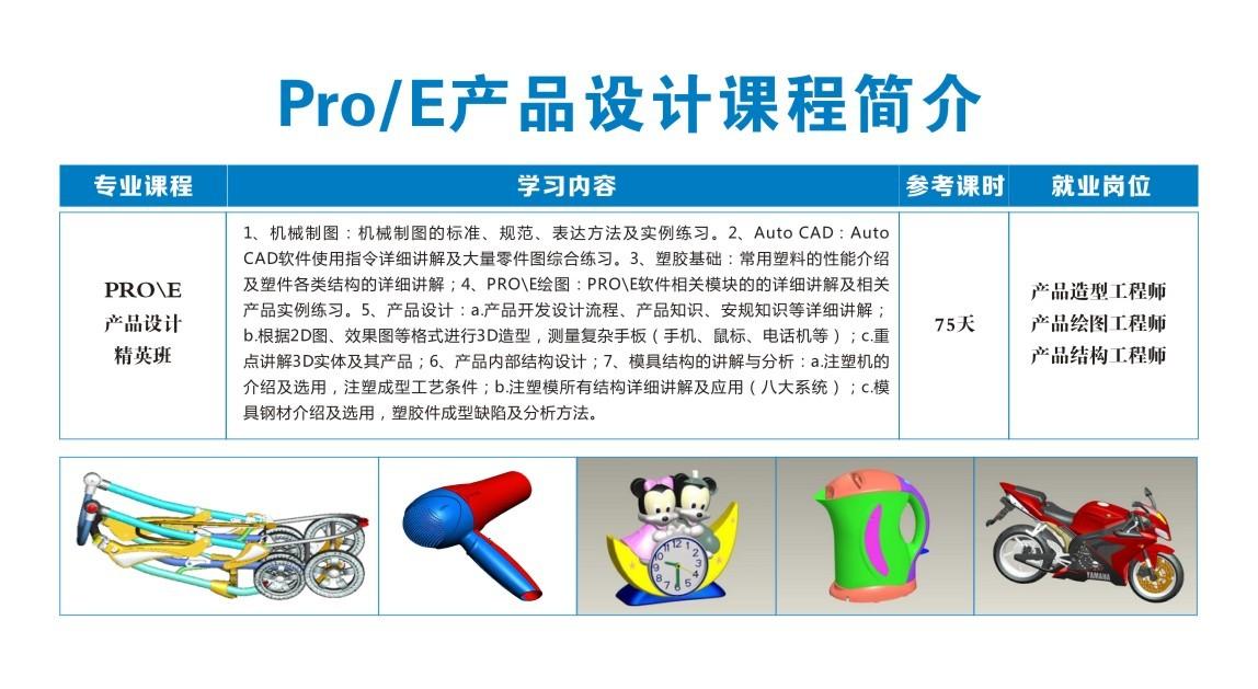 pro产品设计